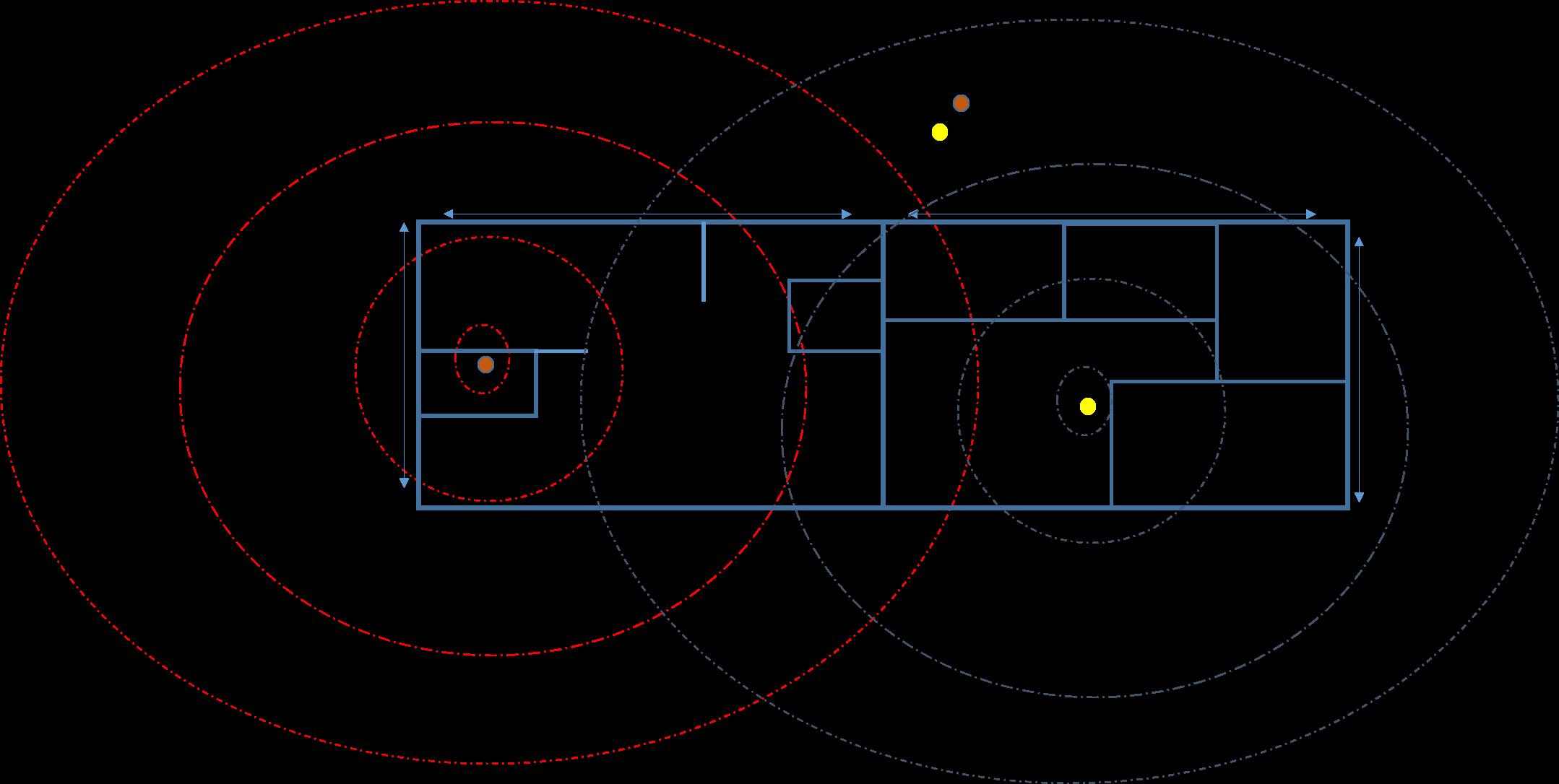 Placering accesspunkt